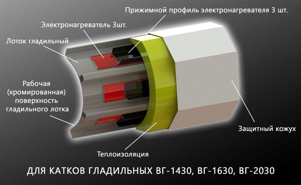 Детальный вид ВГ-1430